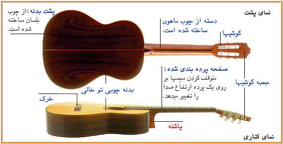 کتاب آموزش گیتار